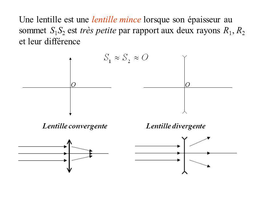 Une lentille est une lentille mince lorsque son épaisseur au sommet S1S2 est très petite par rapport aux deux rayons R1, R2 et leur différence