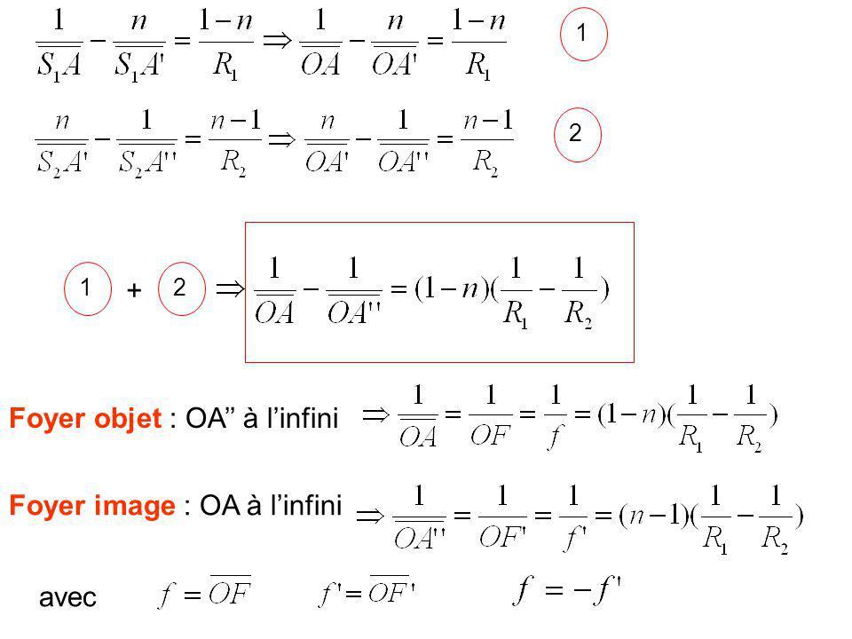 Foyer objet : OA'' à l'infini
