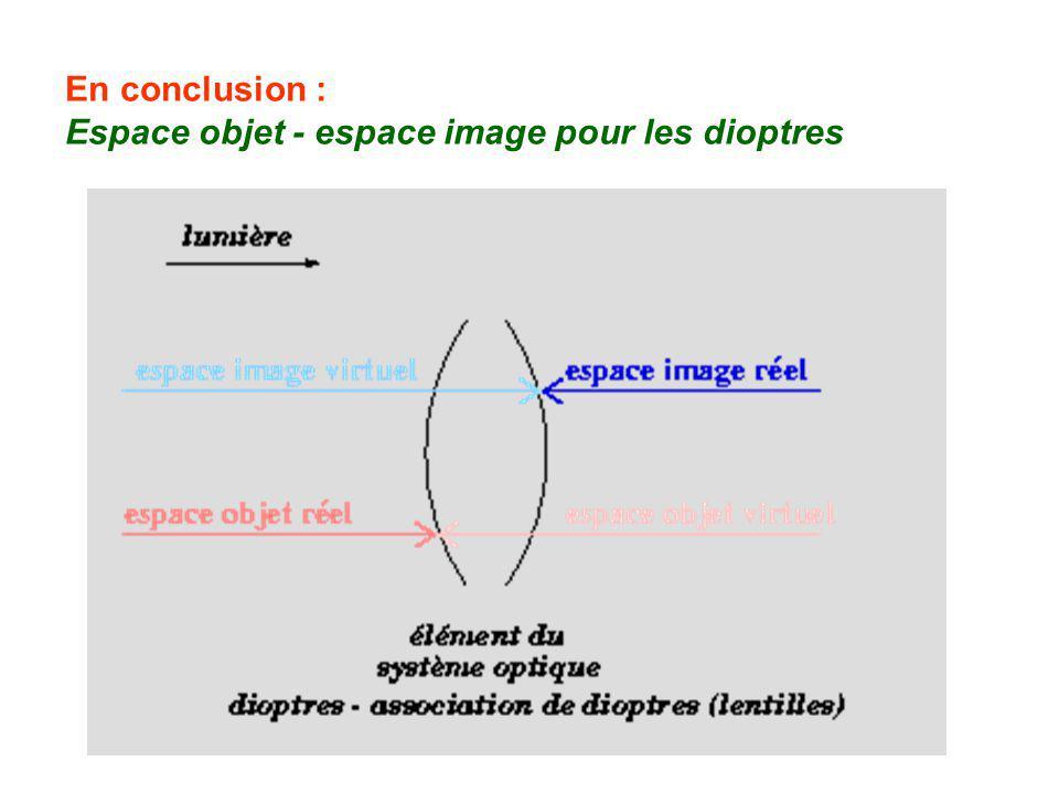 En conclusion : Espace objet - espace image pour les dioptres