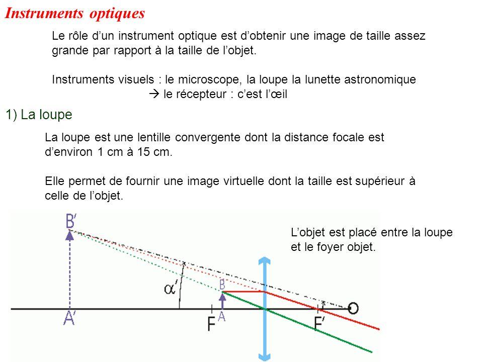 Instruments optiques 1) La loupe