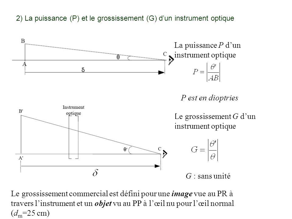 La puissance P d'un instrument optique