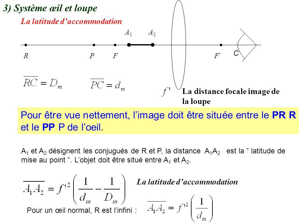 3) Système œil et loupe C. P. R. F. A1. A2. F' La latitude d'accommodation. La distance focale image de la loupe.