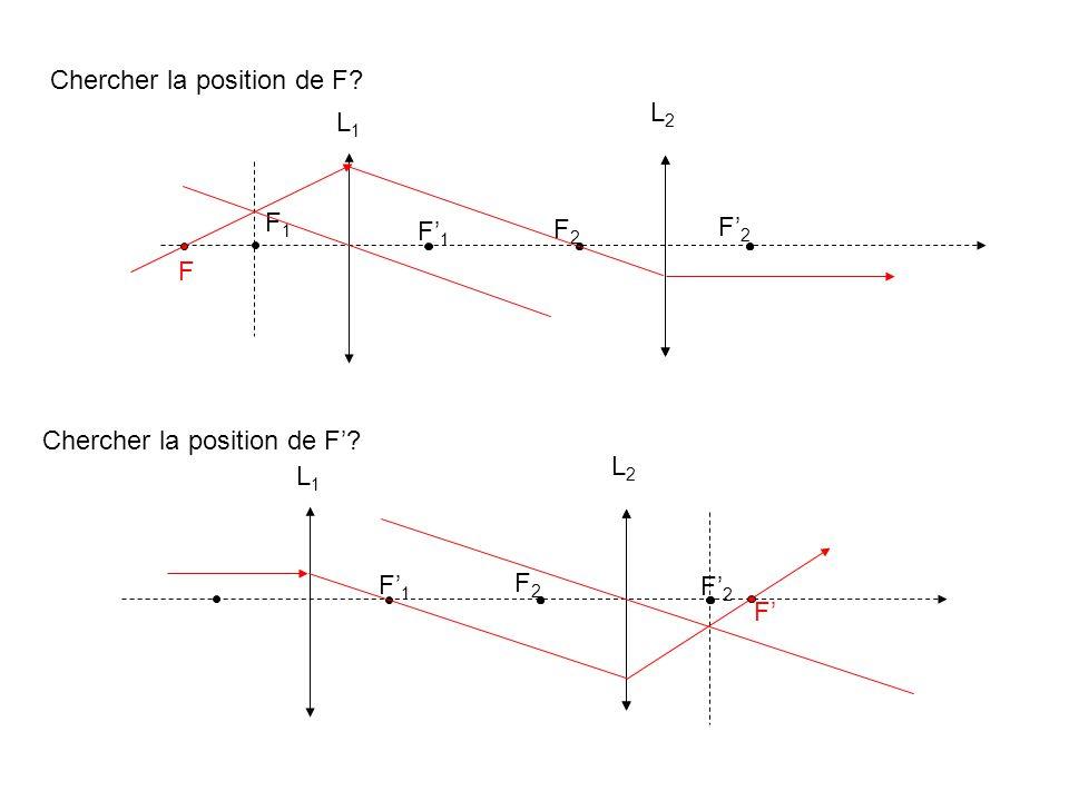 Chercher la position de F