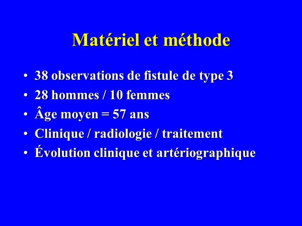 Matériel et méthode 38 observations de fistule de type 3