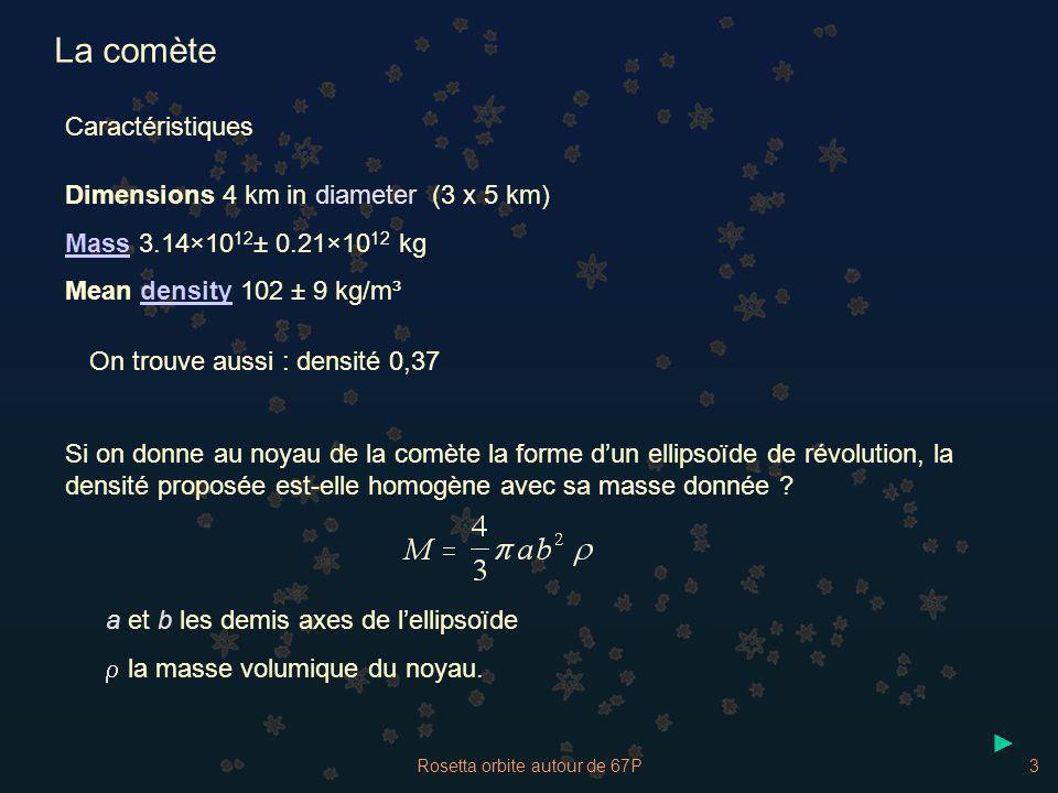 Rosetta orbite autour de 67P