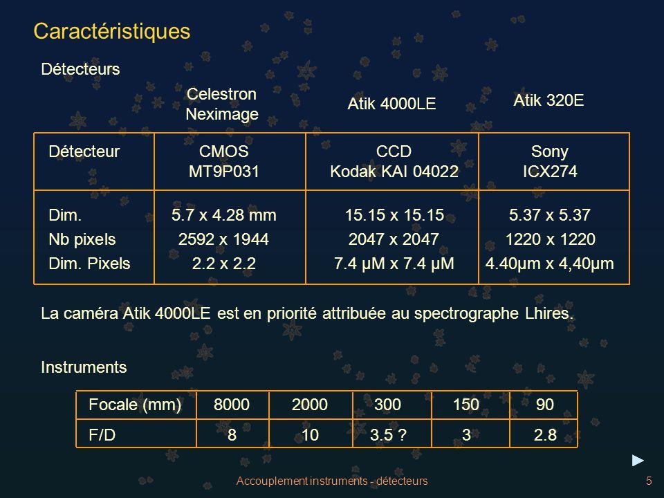 Accouplement instruments - détecteurs