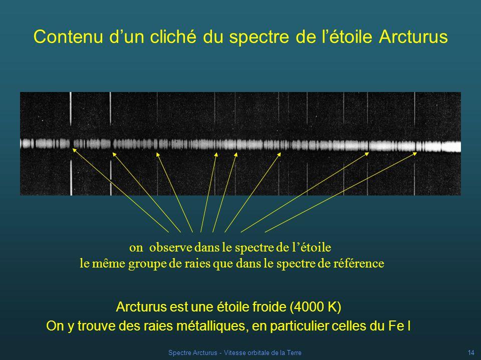 Contenu d'un cliché du spectre de l'étoile Arcturus