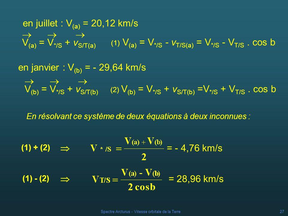 en janvier : V(b) = - 29,64 km/s