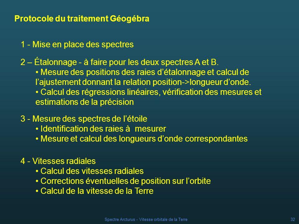Protocole du traitement Géogébra