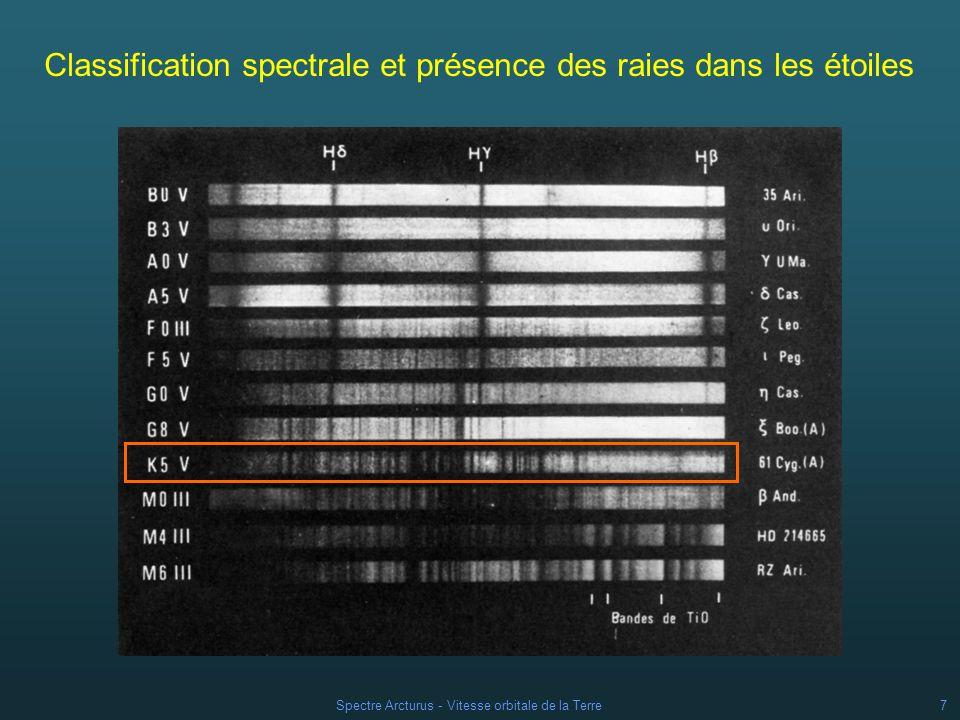 Classification spectrale et présence des raies dans les étoiles