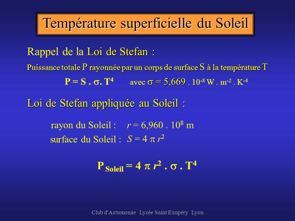 Température superficielle du Soleil