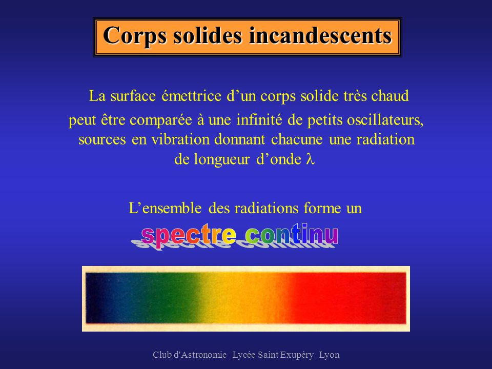 Corps solides incandescents
