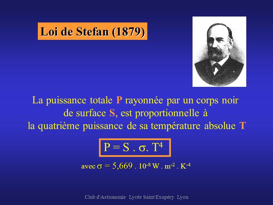 Loi de Stefan (1879) La puissance totale P rayonnée par un corps noir. de surface S, est proportionnelle à.