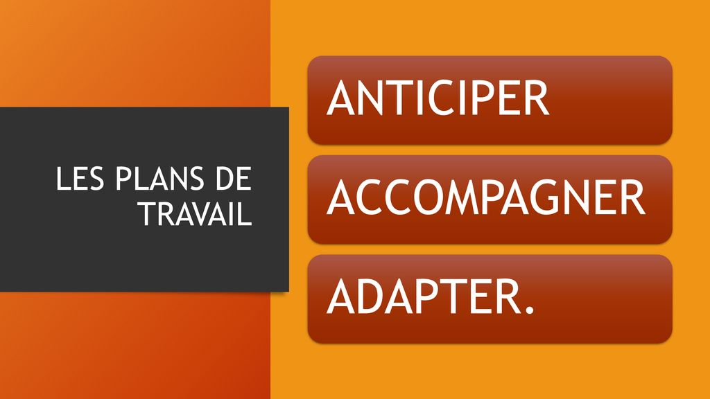 ANTICIPER ACCOMPAGNER ADAPTER. LES PLANS DE TRAVAIL