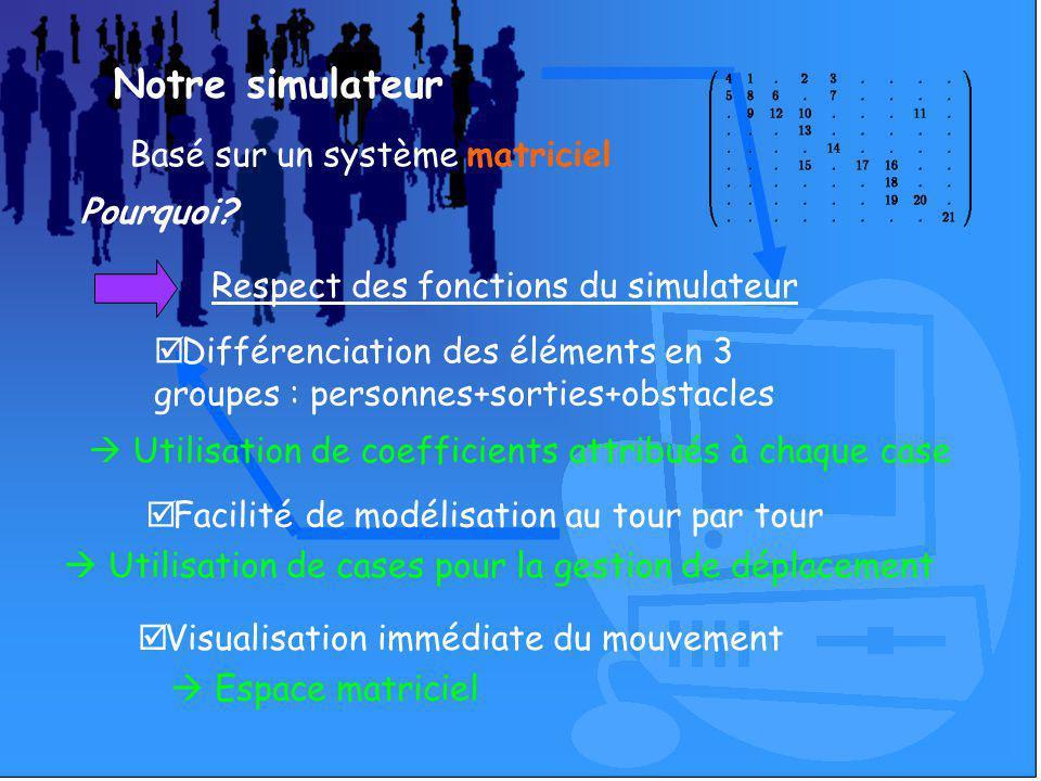 Notre simulateur Basé sur un système matriciel Pourquoi