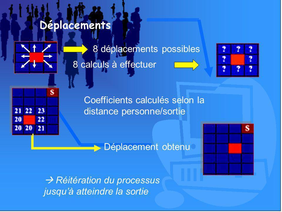 Déplacements 8 déplacements possibles 8 calculs à effectuer