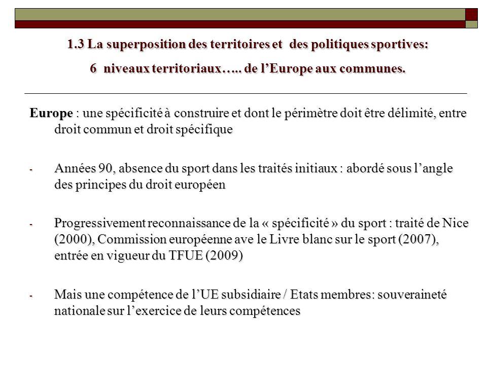 1.3 La superposition des territoires et des politiques sportives: 6 niveaux territoriaux….. de l'Europe aux communes.