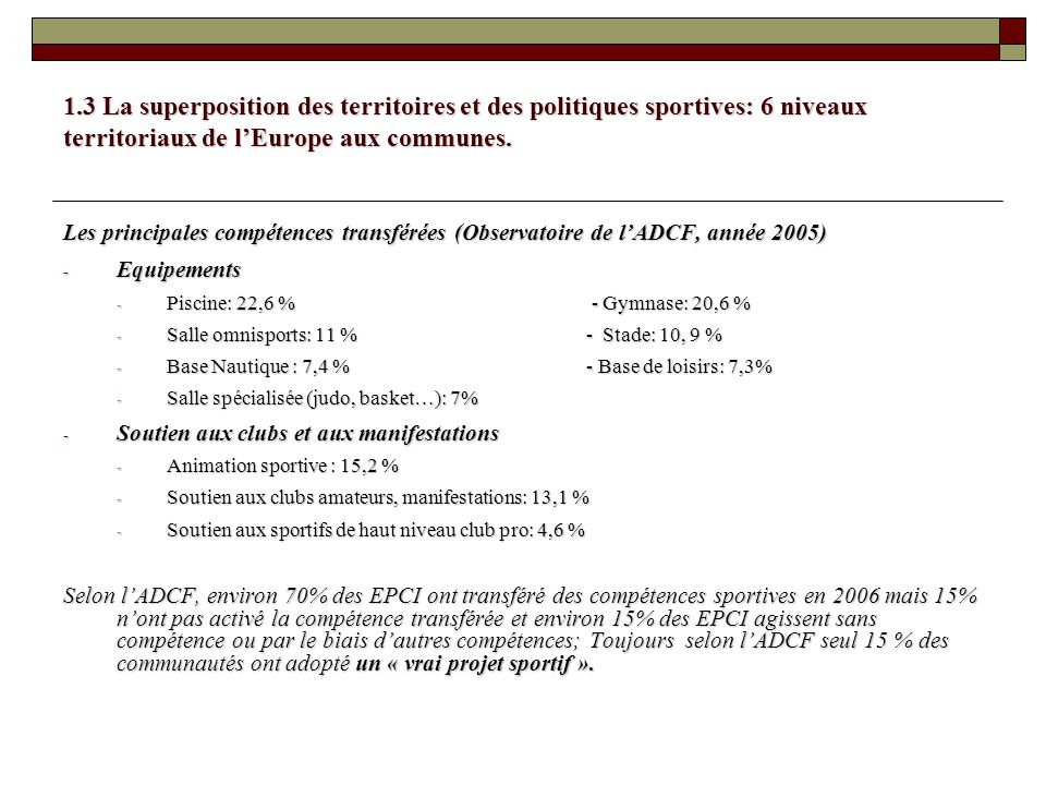 1.3 La superposition des territoires et des politiques sportives: 6 niveaux territoriaux de l'Europe aux communes.