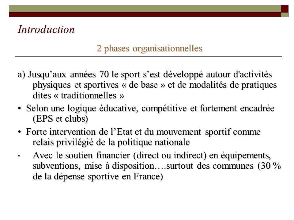 2 phases organisationnelles