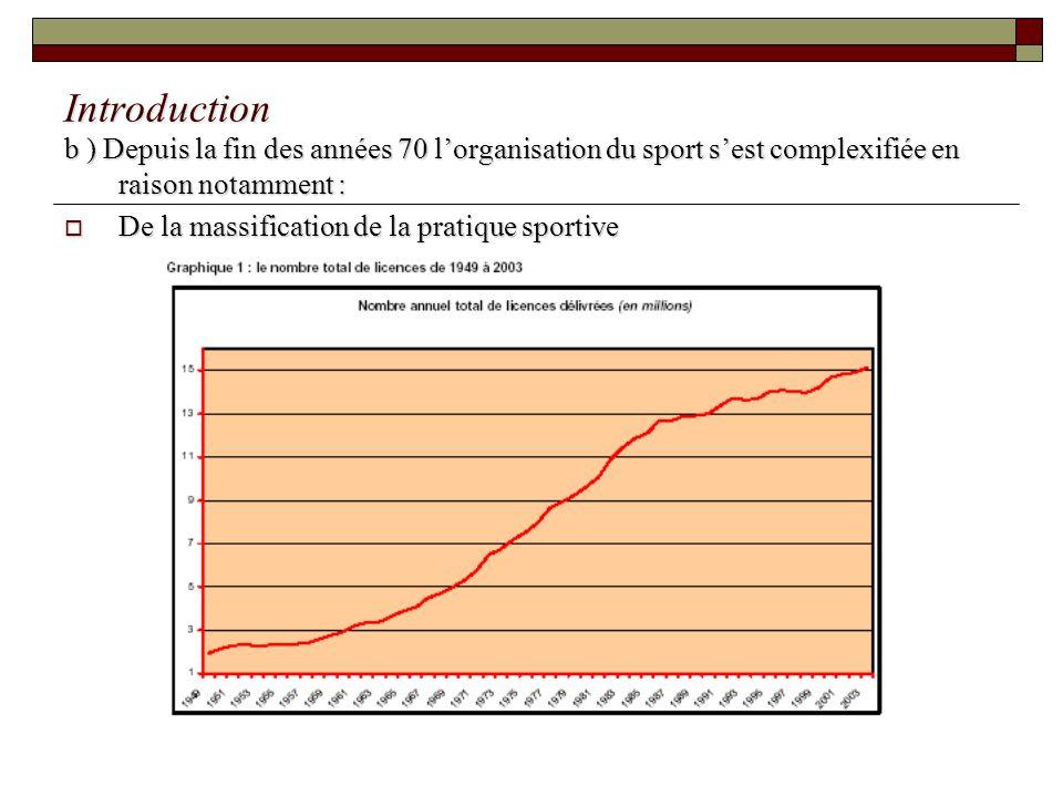 Introduction b ) Depuis la fin des années 70 l'organisation du sport s'est complexifiée en raison notamment :
