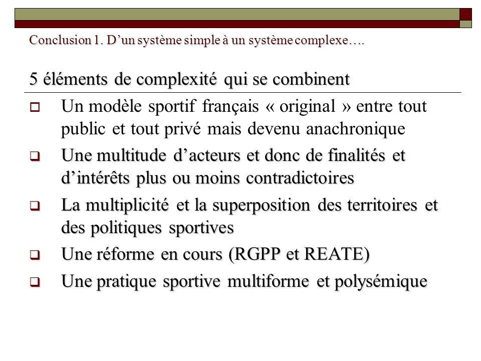 Conclusion 1. D'un système simple à un système complexe….