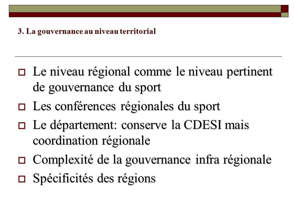 3. La gouvernance au niveau territorial