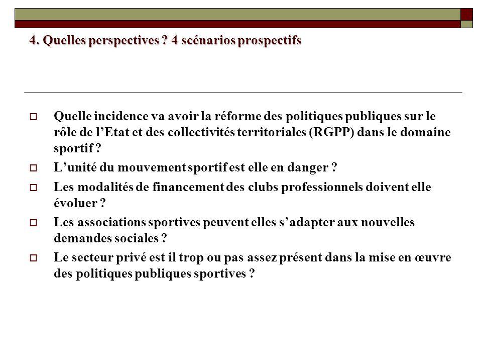 4. Quelles perspectives 4 scénarios prospectifs