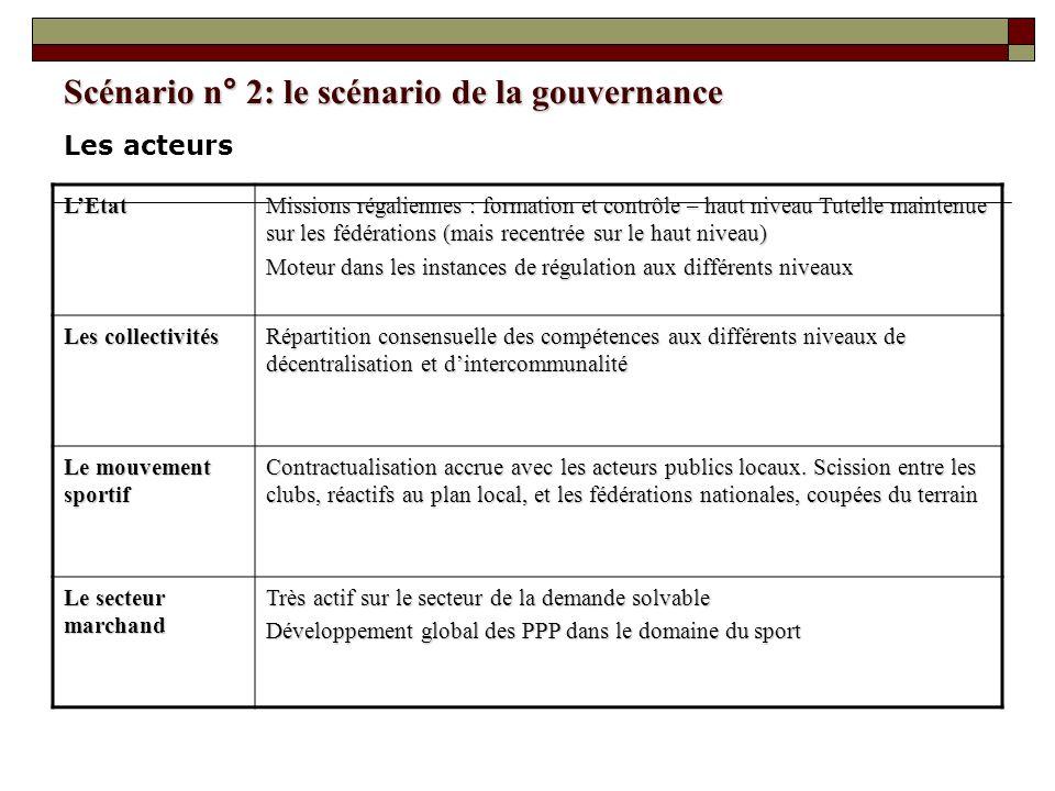 Scénario n° 2: le scénario de la gouvernance