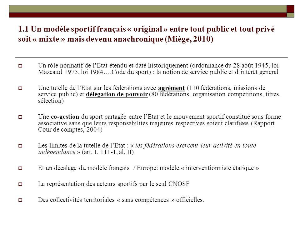 1.1 Un modèle sportif français « original » entre tout public et tout privé soit « mixte » mais devenu anachronique (Miège, 2010)