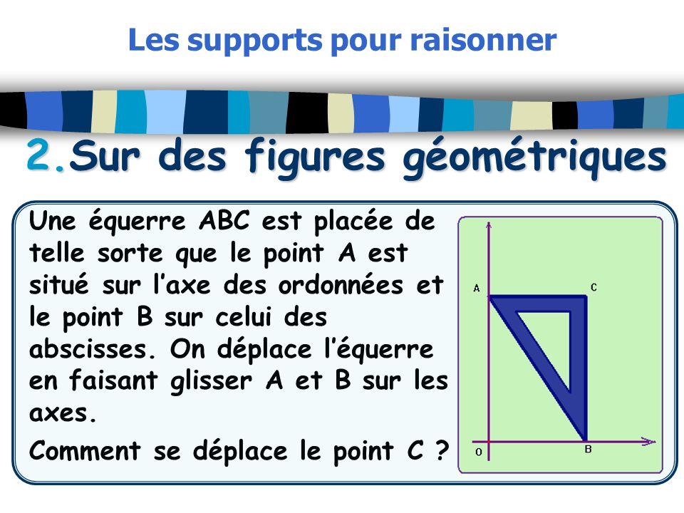 Les supports pour raisonner 2.Sur des figures géométriques