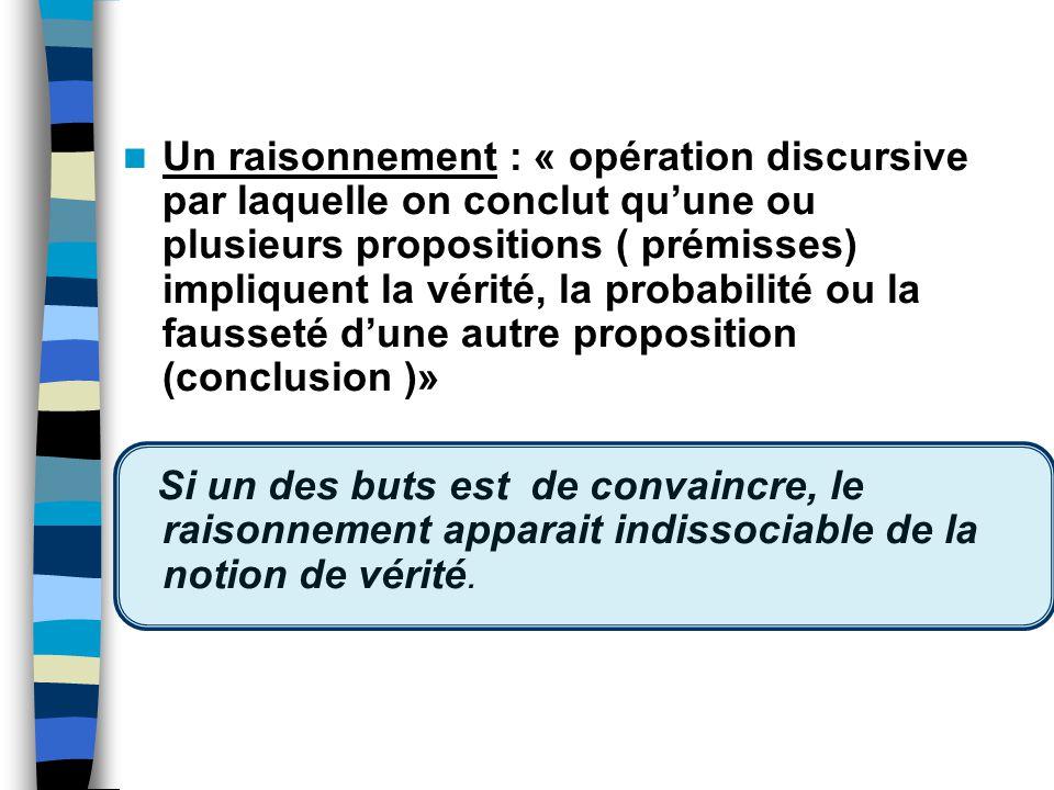 Un raisonnement : « opération discursive par laquelle on conclut qu'une ou plusieurs propositions ( prémisses) impliquent la vérité, la probabilité ou la fausseté d'une autre proposition (conclusion )»