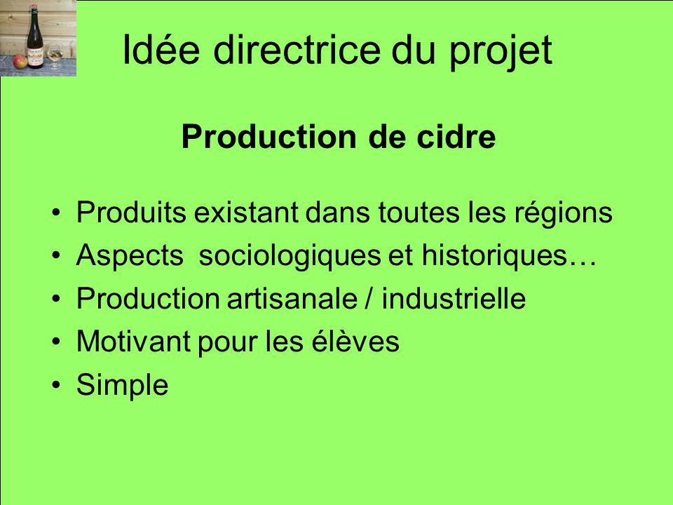 Idée directrice du projet