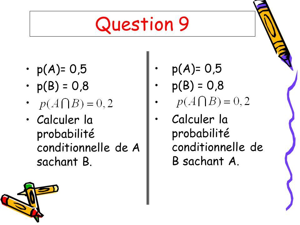 Question 9 p(A)= 0,5 p(A)= 0,5 p(B) = 0,8 p(B) = 0,8