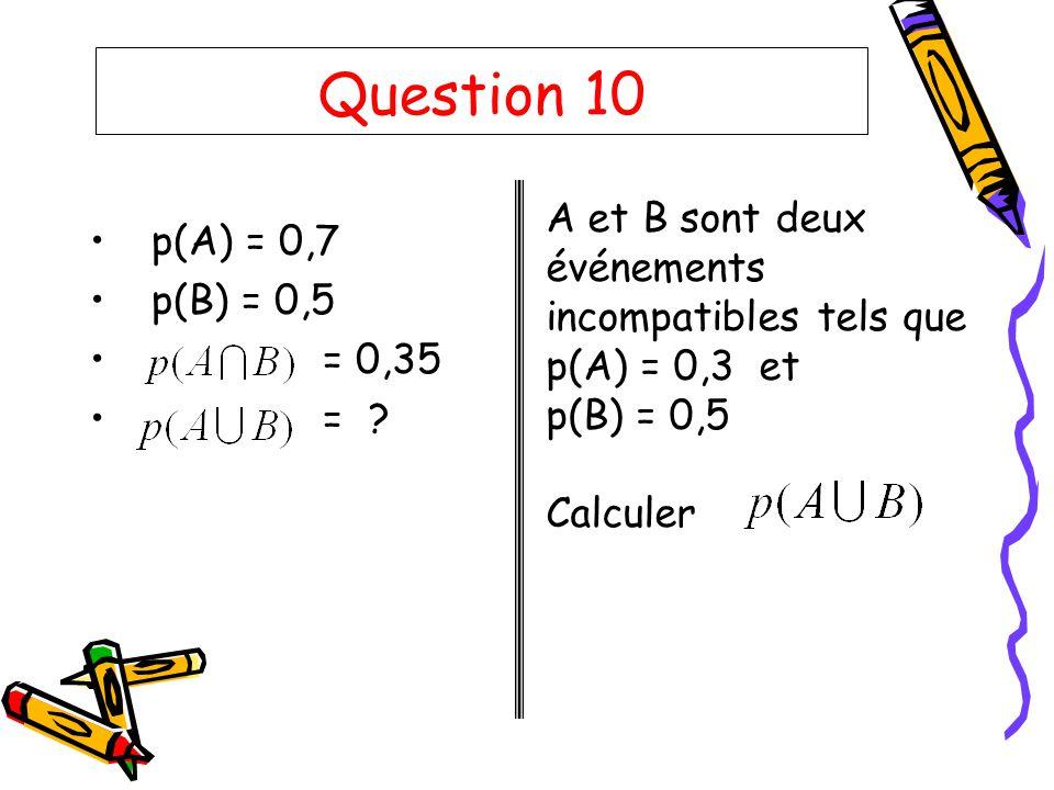 Question 10 A et B sont deux événements incompatibles tels que p(A) = 0,3 et. p(B) = 0,5. Calculer.