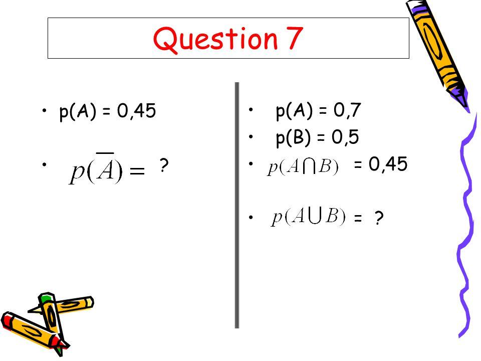 Question 7 p(A) = 0,45 p(A) = 0,7 p(B) = 0,5 = 0,45 =
