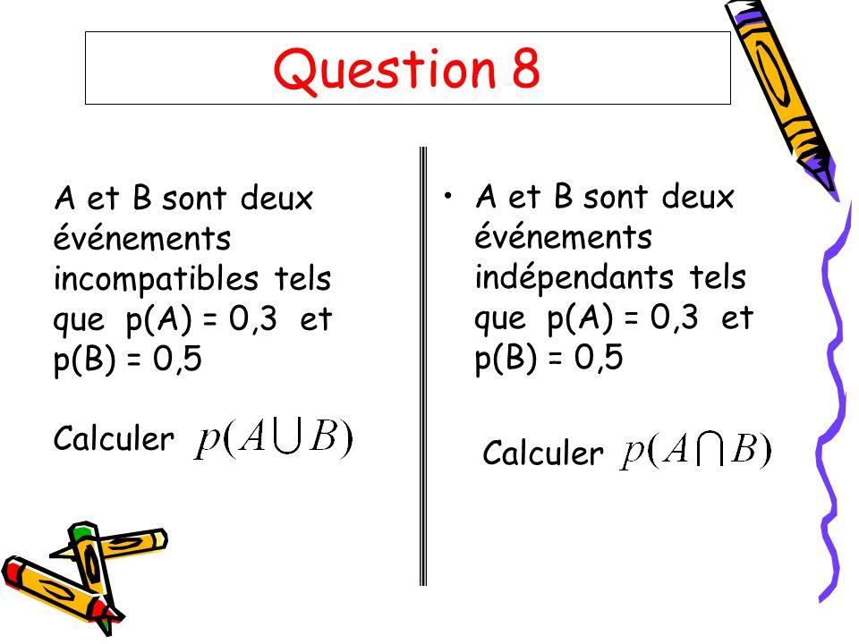 Question 8 A et B sont deux événements incompatibles tels que p(A) = 0,3 et. p(B) = 0,5. Calculer.