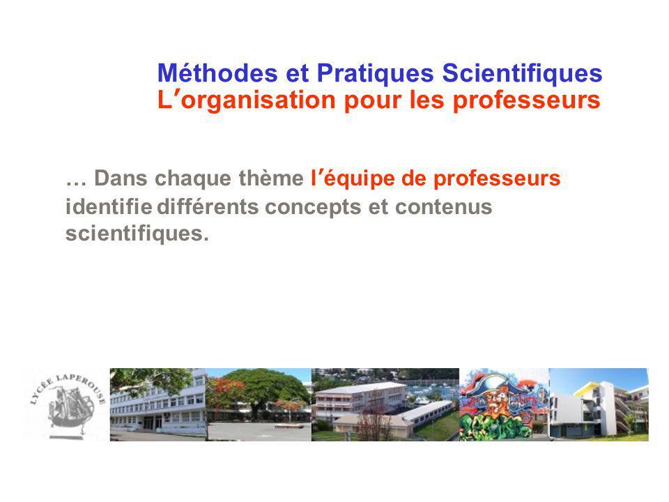 Méthodes et Pratiques Scientifiques L'organisation pour les professeurs
