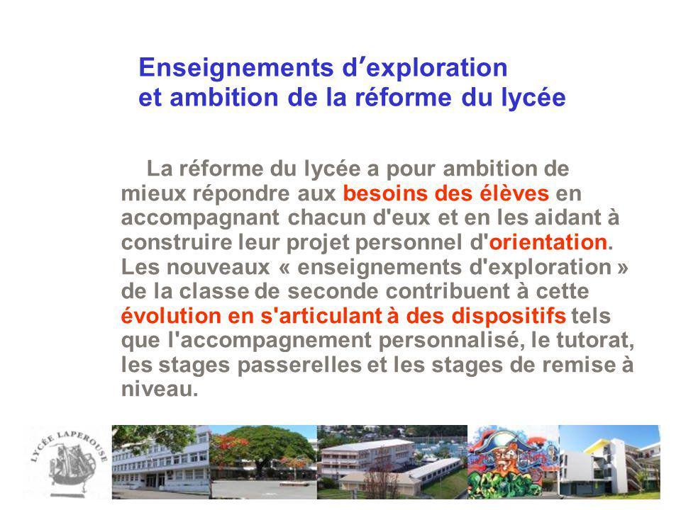 Enseignements d'exploration et ambition de la réforme du lycée