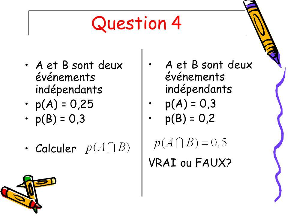 Question 4 A et B sont deux événements indépendants