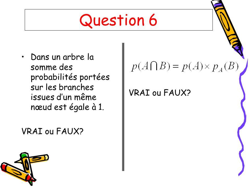 Question 6 Dans un arbre la somme des probabilités portées sur les branches issues d'un même nœud est égale à 1.