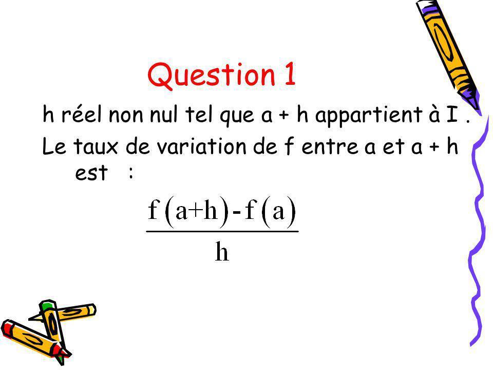 Question 1 h réel non nul tel que a + h appartient à I .