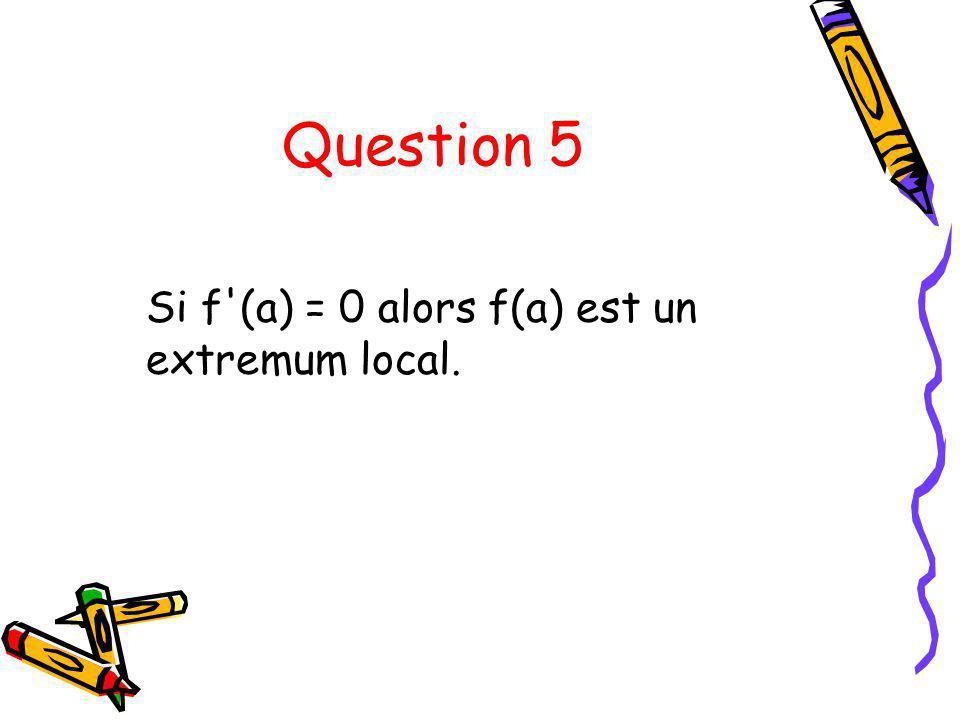 Question 5 Si f (a) = 0 alors f(a) est un extremum local.