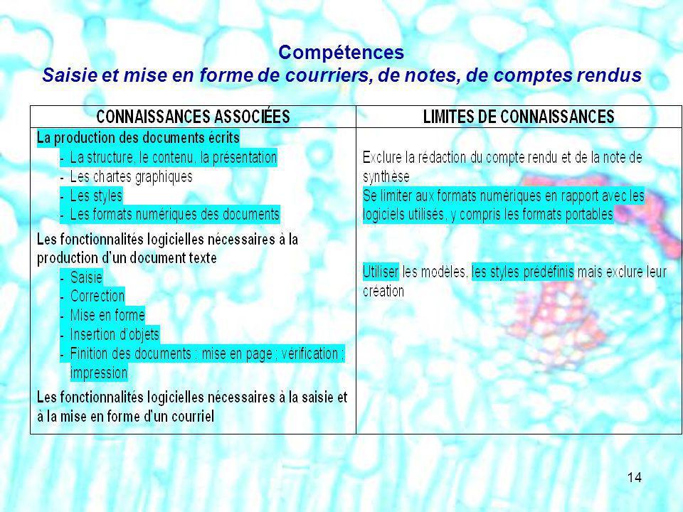 Compétences Saisie et mise en forme de courriers, de notes, de comptes rendus