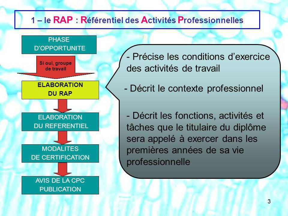 1 – le RAP : Référentiel des Activités Professionnelles