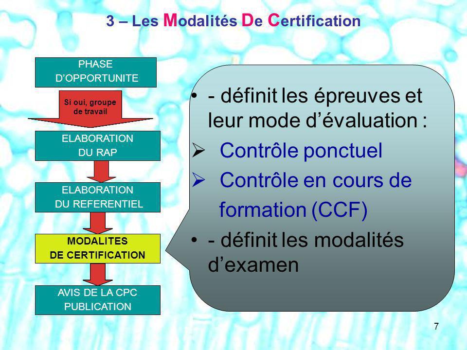 3 – Les Modalités De Certification