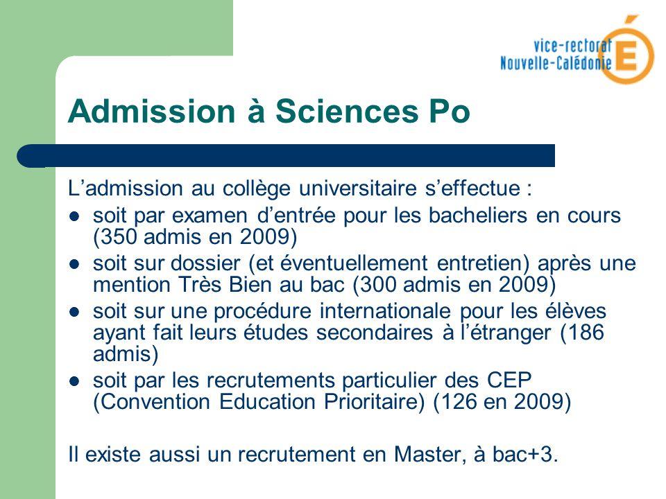 Admission à Sciences Po