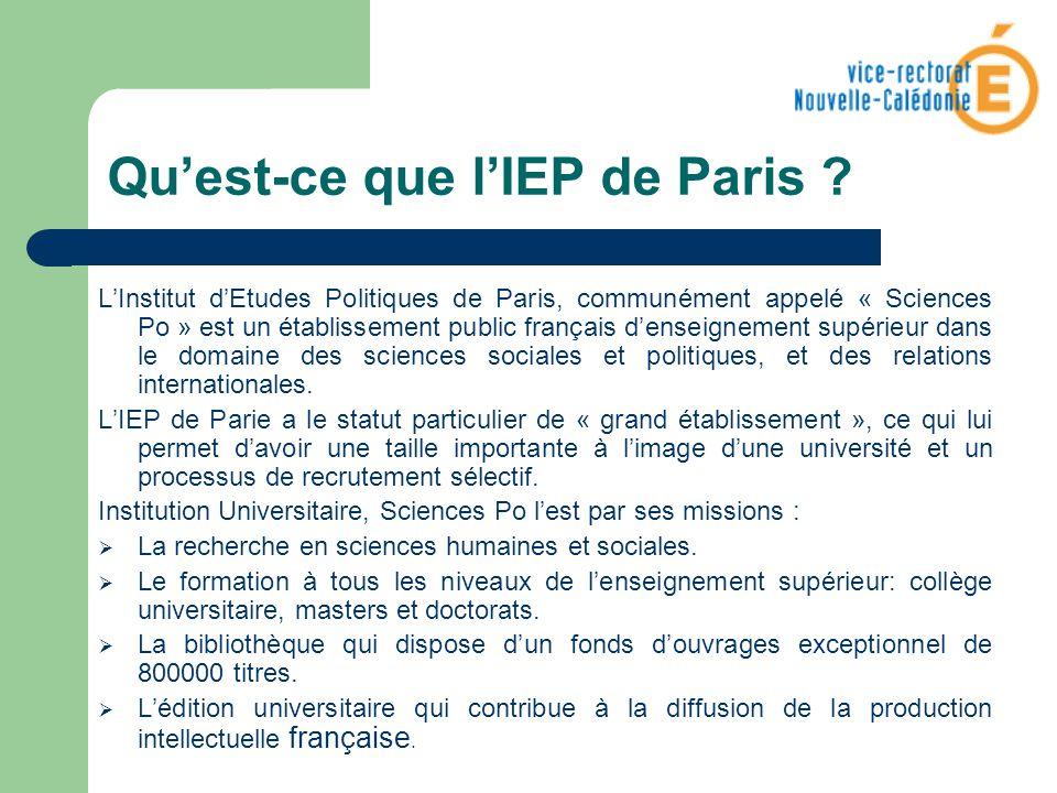 Qu'est-ce que l'IEP de Paris