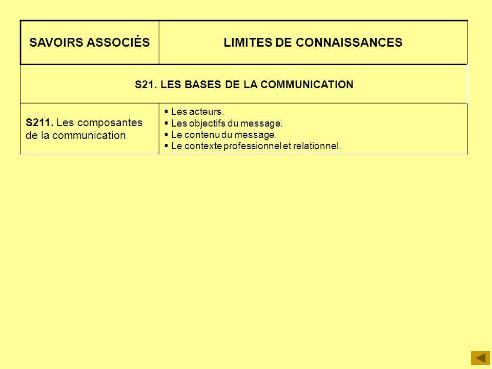 LIMITES DE CONNAISSANCES S21. LES BASES DE LA COMMUNICATION