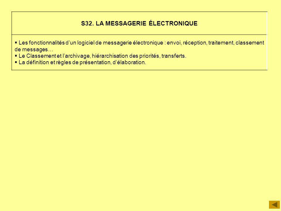S32. LA MESSAGERIE ÉLECTRONIQUE