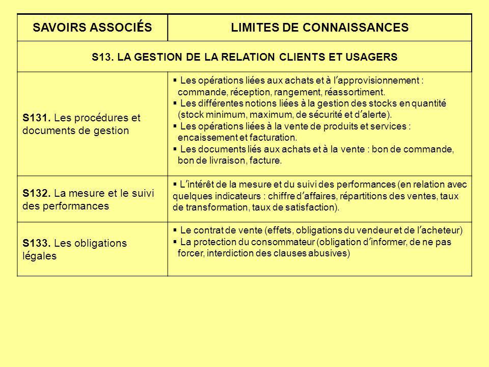 LIMITES DE CONNAISSANCES